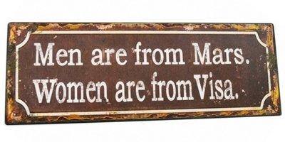 Tekstbord Men-Women